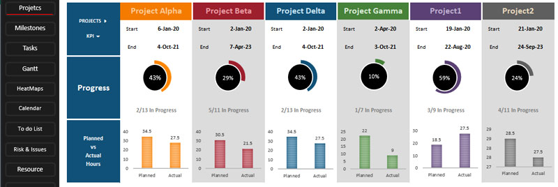 Project-Section-Project Progress