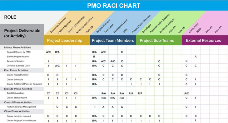 RACI-Chart-Template-Excel