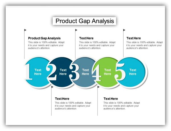 Product-Gap-Analysis-Template