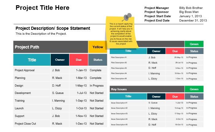 Project-Status-Report