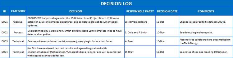 Action-Decsion-Log-Template