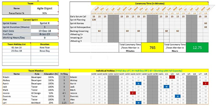 Fig. 1 Sprint Capacity Plan in excel template