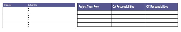Fig. 2 (a) and (b) Project Quality Plan