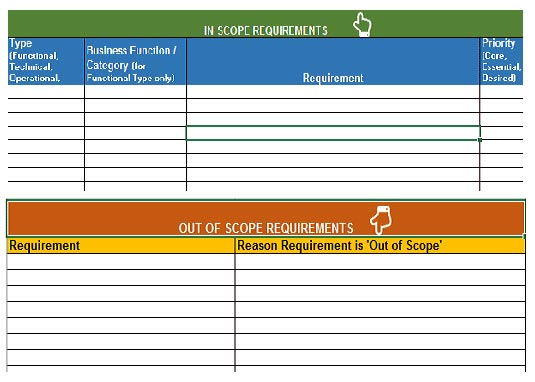 Fig. 3 In and out scope requirement template
