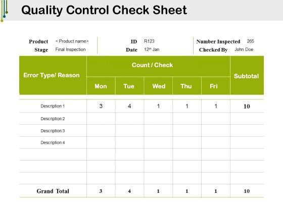 Fig. 4 Quality log guideline template