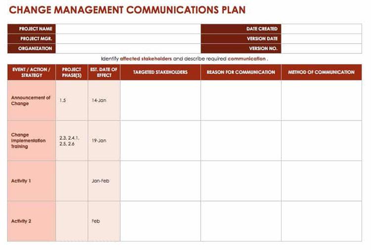 Change management Communication Plan