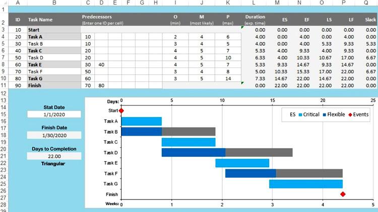 Critical Path Method (CPM) Excel Templates