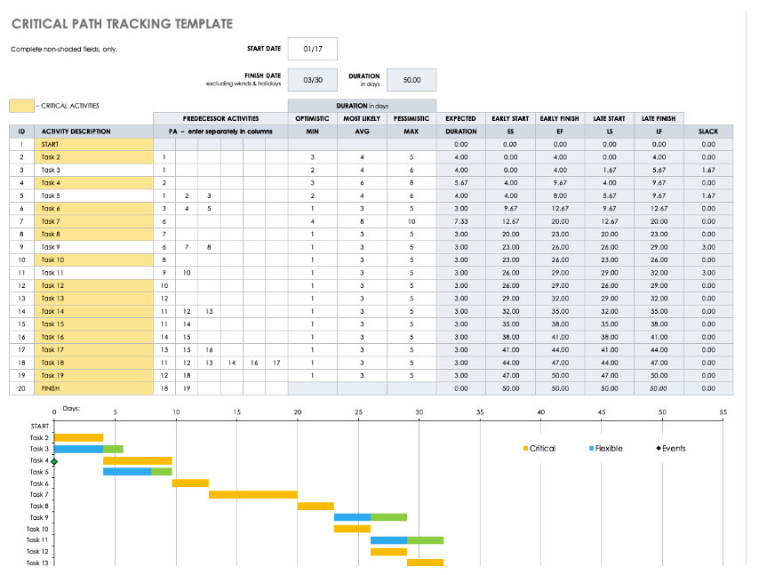 Critical-Path-Tracking-Template